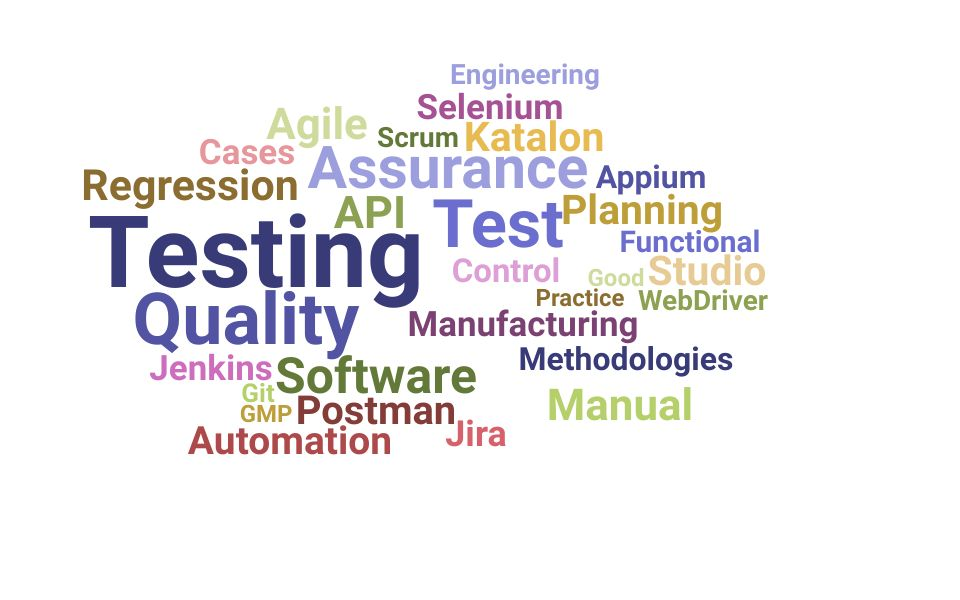 Top Quality Assurance Engineer Skills and Keywords to Include On Your Resume