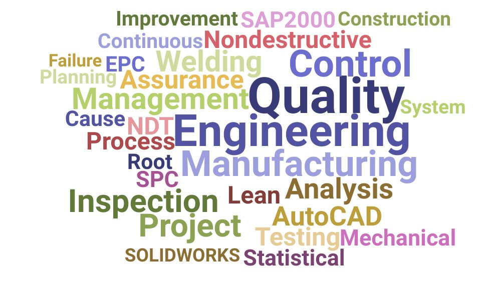 Top Quality Control Engineer Skills and Keywords to Include On Your Resume