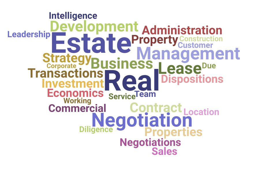 Top Director Of Real Estate Skills and Keywords to Include On Your Resume