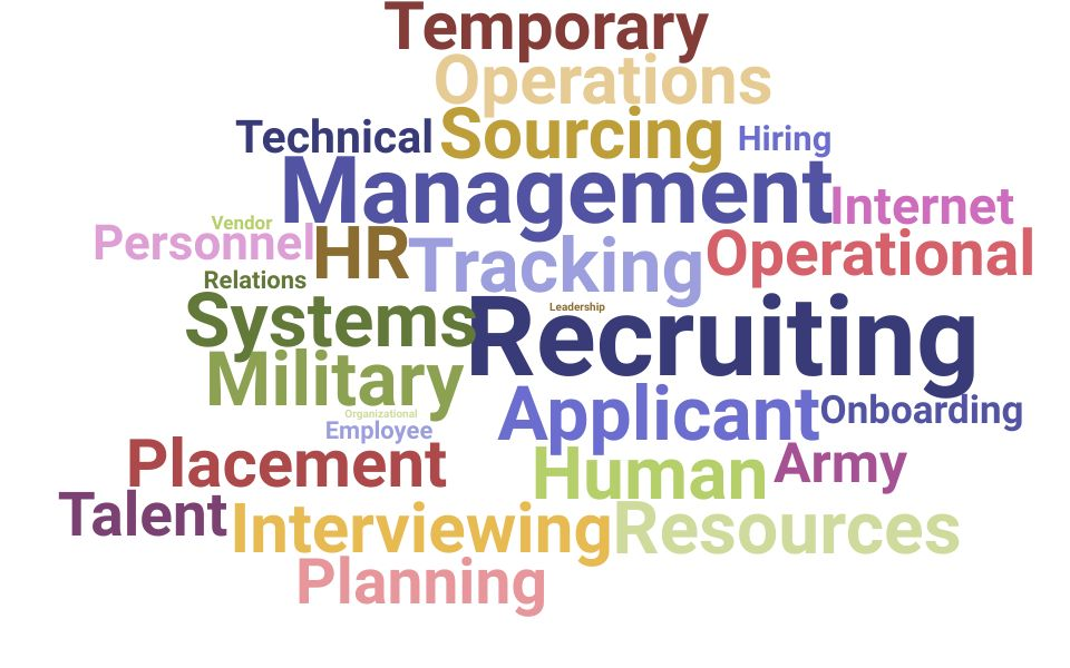 Top Recruiting Operations Manager Skills and Keywords to Include On Your Resume
