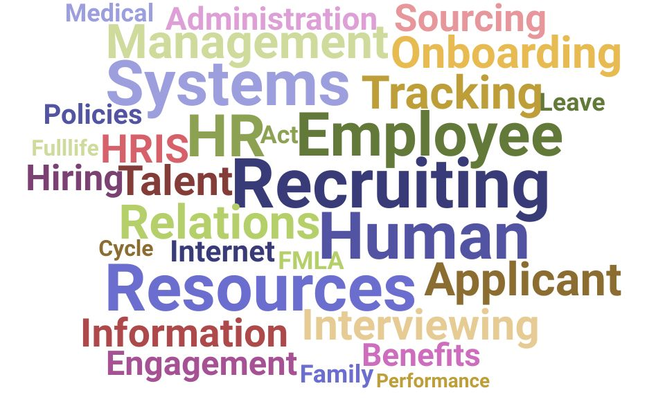 Top Human Resources Recruiting Manager Skills and Keywords to Include On Your Resume
