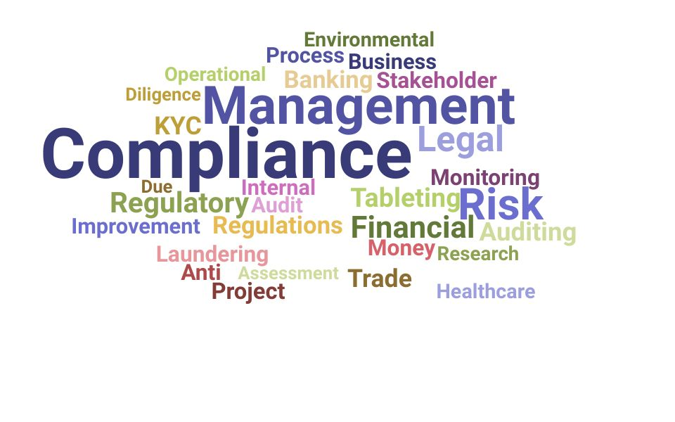 Top Compliance Specialist Skills and Keywords to Include On Your Resume