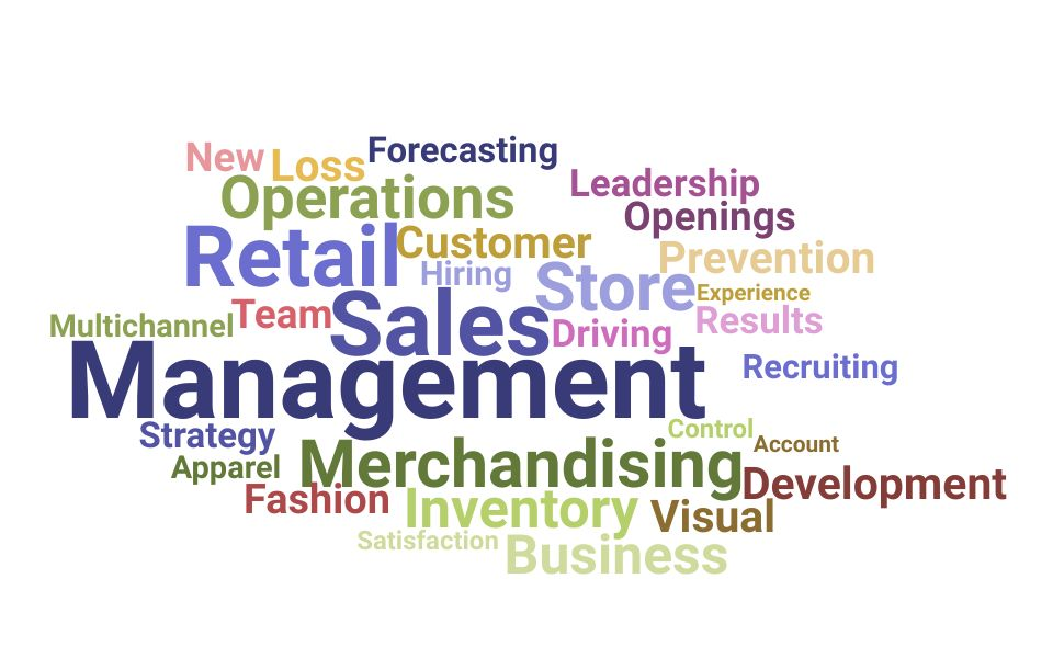 Top Retail Operations Manager Skills and Keywords to Include On Your Resume