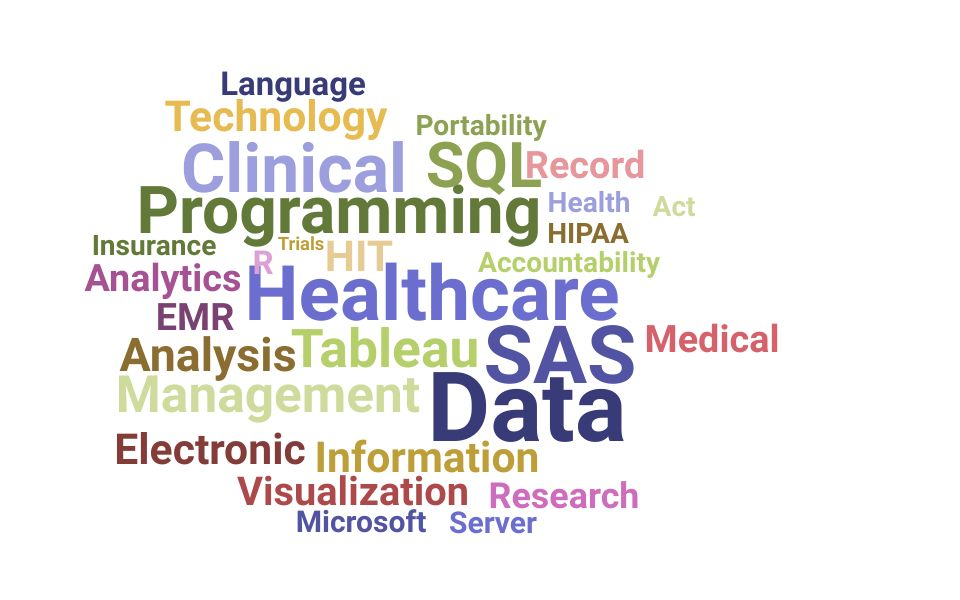 Top Clinical Data Analyst Skills and Keywords to Include On Your Resume