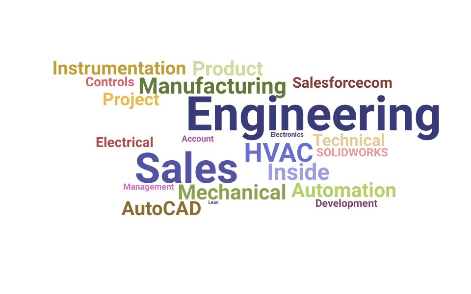 Top Inside Sales Engineer Skills and Keywords to Include On Your Resume