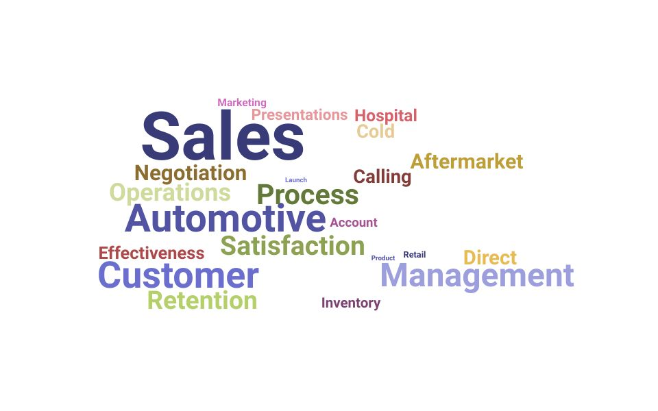 Top Professional Sales Consultant Skills and Keywords to Include On Your Resume