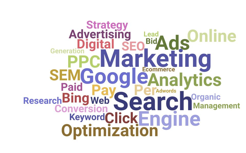 Top Search Engine Marketing Manager Skills and Keywords to Include On Your Resume