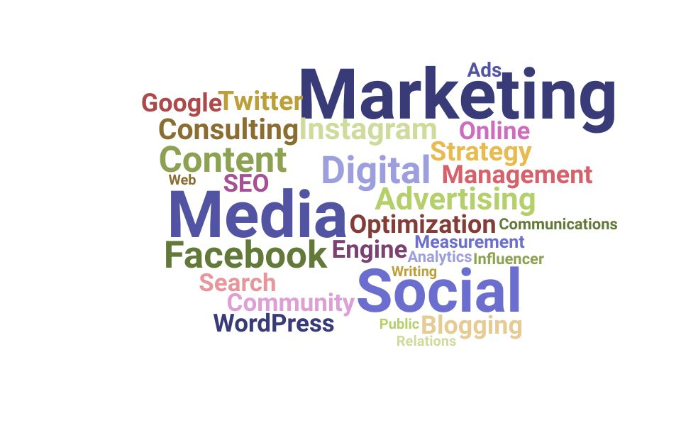 Top Social Media Marketing Consultant Skills and Keywords to Include On Your Resume