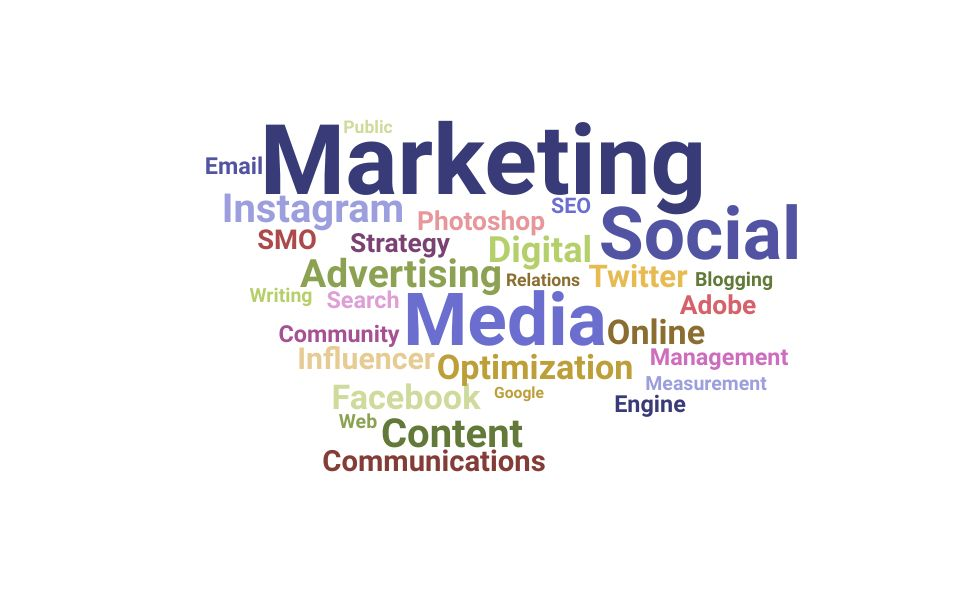 Top Social Media Marketing Manager Skills and Keywords to Include On Your Resume