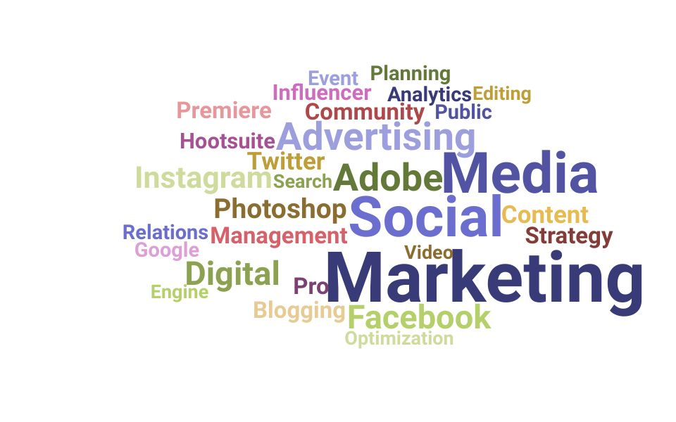 Top Social Media Marketing Specialist Skills and Keywords to Include On Your Resume