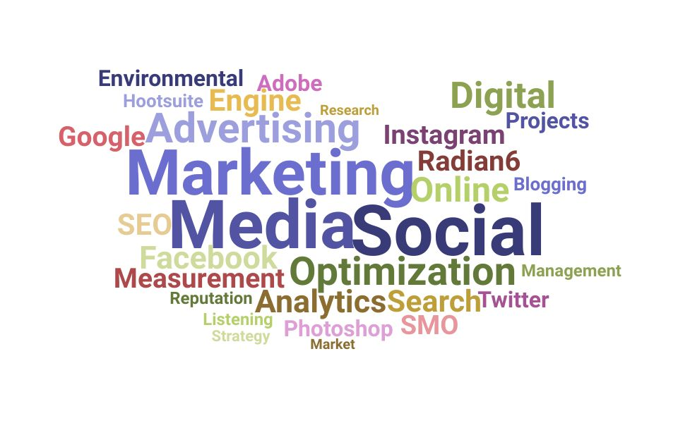 Top Social Media Analyst Skills and Keywords to Include On Your Resume