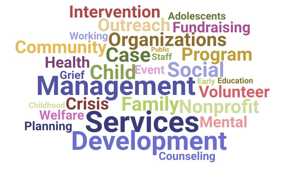 Top Family Services Coordinator Skills and Keywords to Include On Your Resume