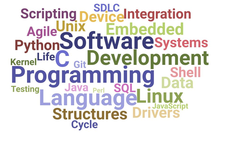 Top System Software Engineer Skills and Keywords to Include On Your Resume