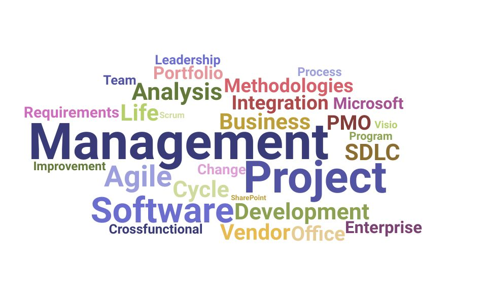 Top Enterprise Project Manager Skills and Keywords to Include On Your Resume