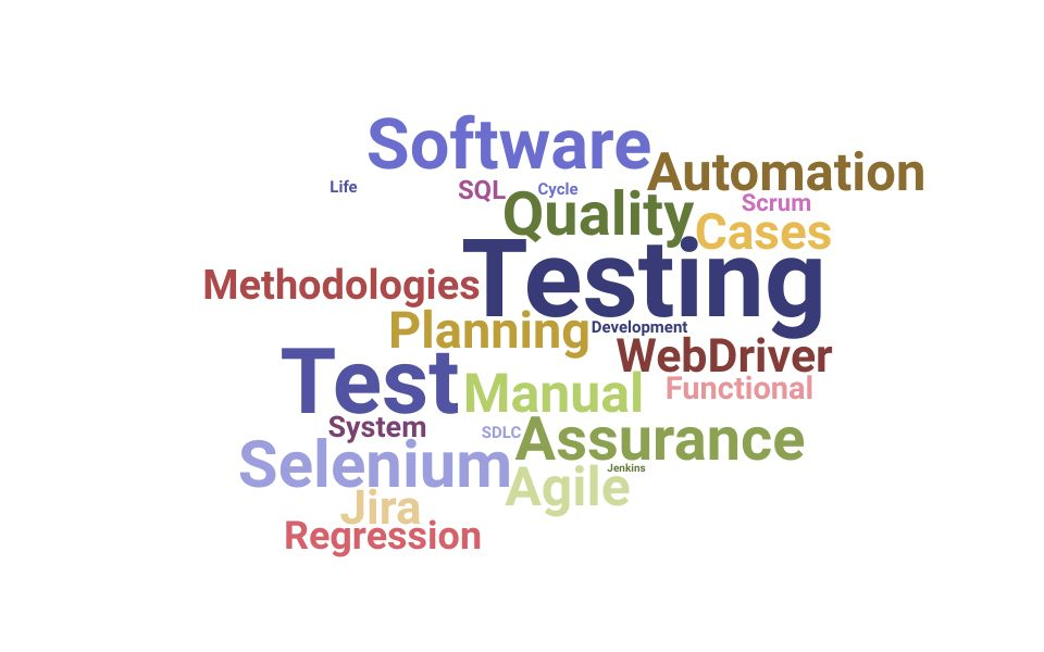 Top Software Quality Assurance Test Engineer Skills and Keywords to Include On Your Resume