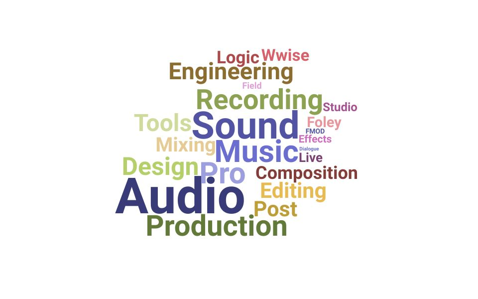 Top Sound Designer Skills and Keywords to Include On Your Resume