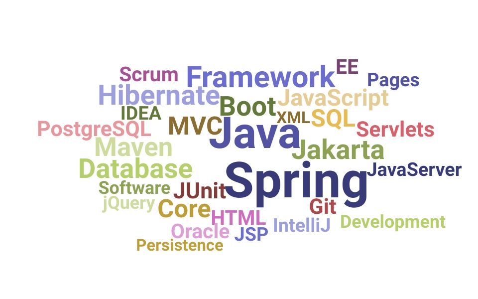 Top Java Software Engineer Skills and Keywords to Include On Your Resume