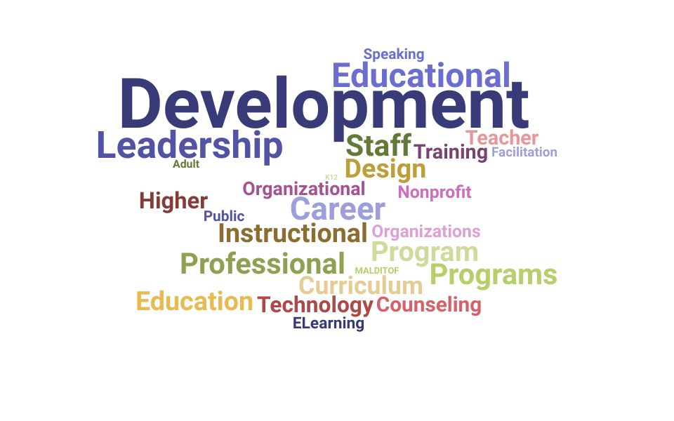 Top Director Of Professional Development Skills and Keywords to Include On Your Resume