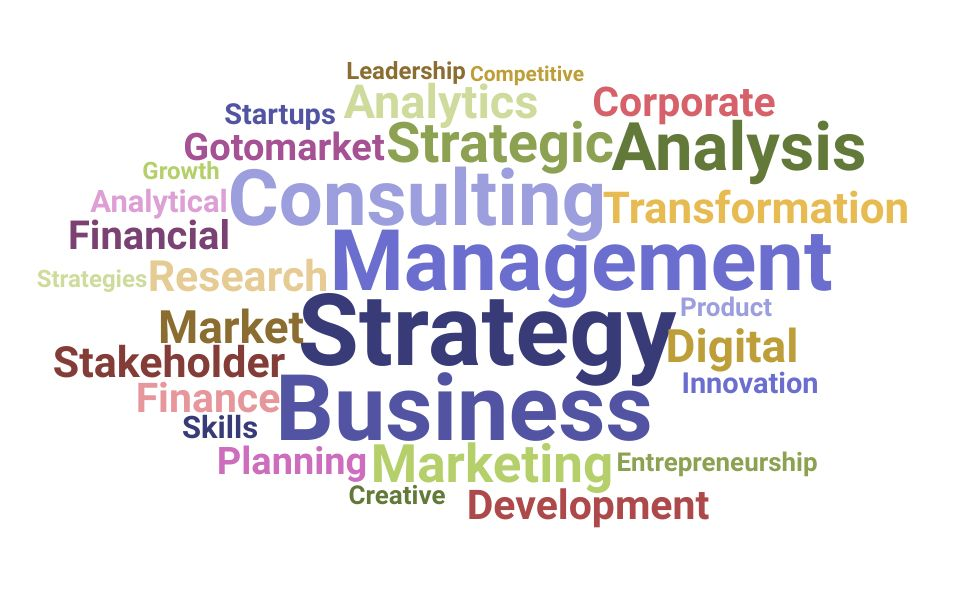 Top Strategy Consultant Skills and Keywords to Include On Your Resume