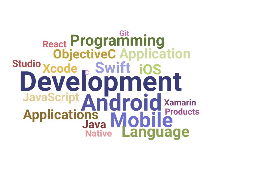 Top Mobile Application Developer Skills and Keywords to Include On Your Resume