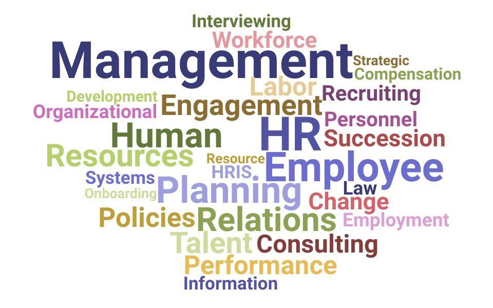 Top Human Resources Business Partner Skills and Keywords to Include On Your Resume