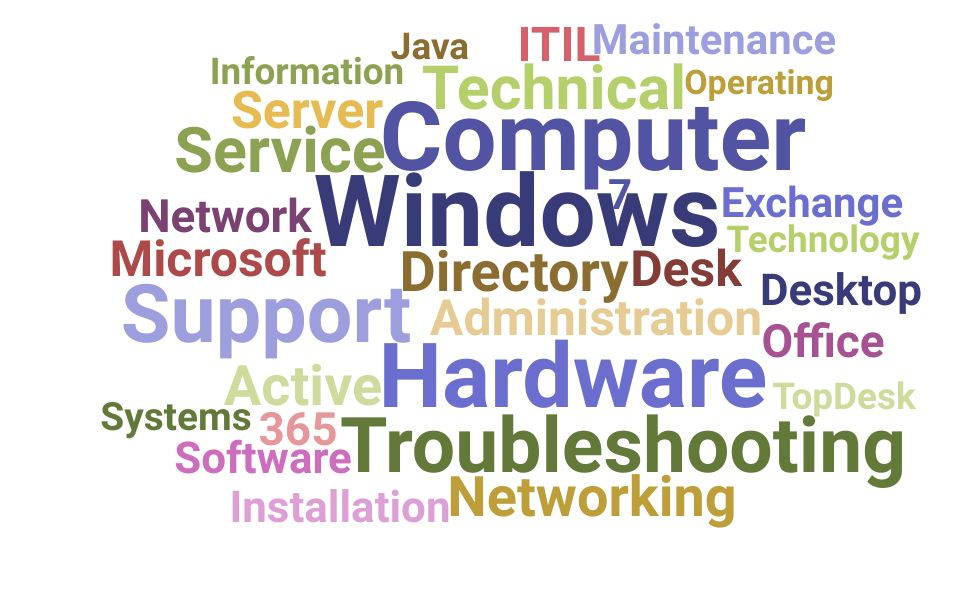 Top Information Technology Support Specialist Skills and Keywords to Include On Your Resume