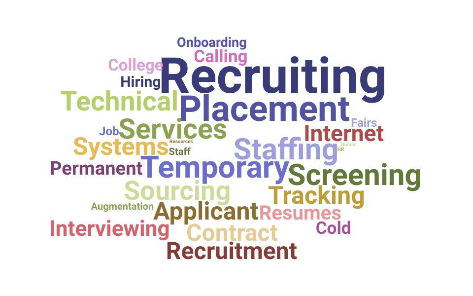 Top Account Recruiting Manager Skills and Keywords to Include On Your Resume