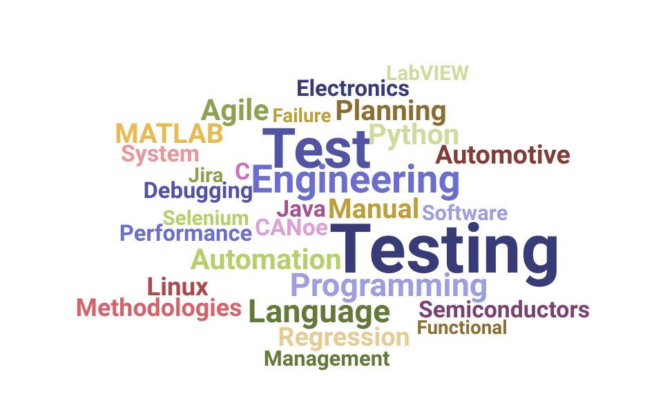 Top Test Engineer Skills and Keywords to Include On Your Resume