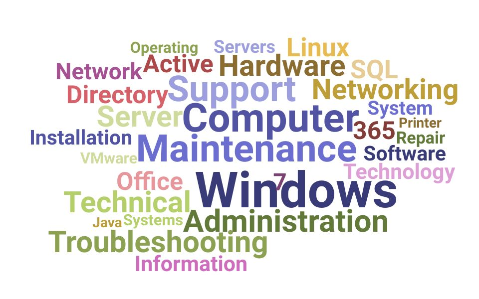 Top Information Technology Technician Skills and Keywords to Include On Your Resume