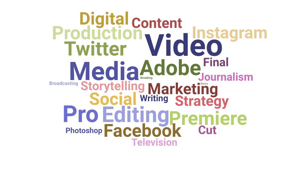 Top Social Media Producer Skills and Keywords to Include On Your Resume