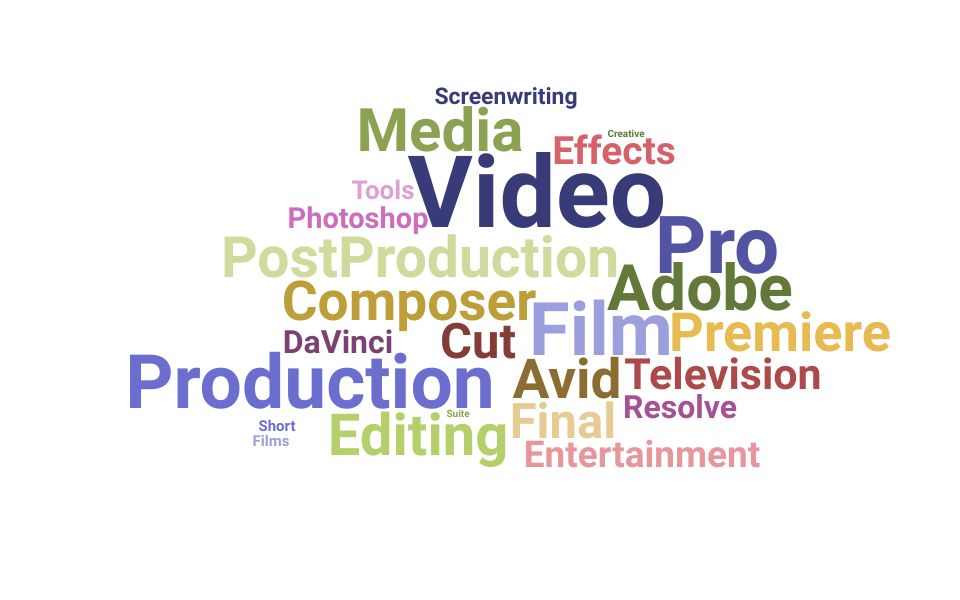 Top Post Production Assistant Skills and Keywords to Include On Your Resume