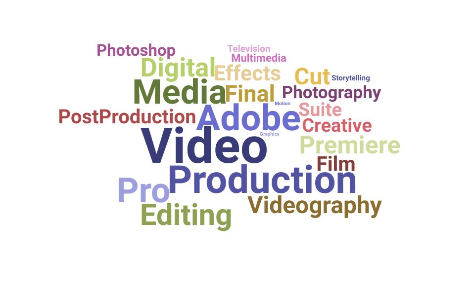 Top Digital Media Producer Skills and Keywords to Include On Your Resume