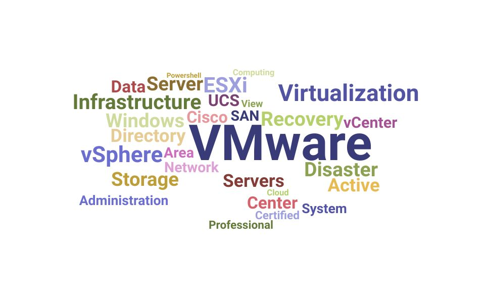 Top Virtualization Engineer Skills and Keywords to Include On Your Resume