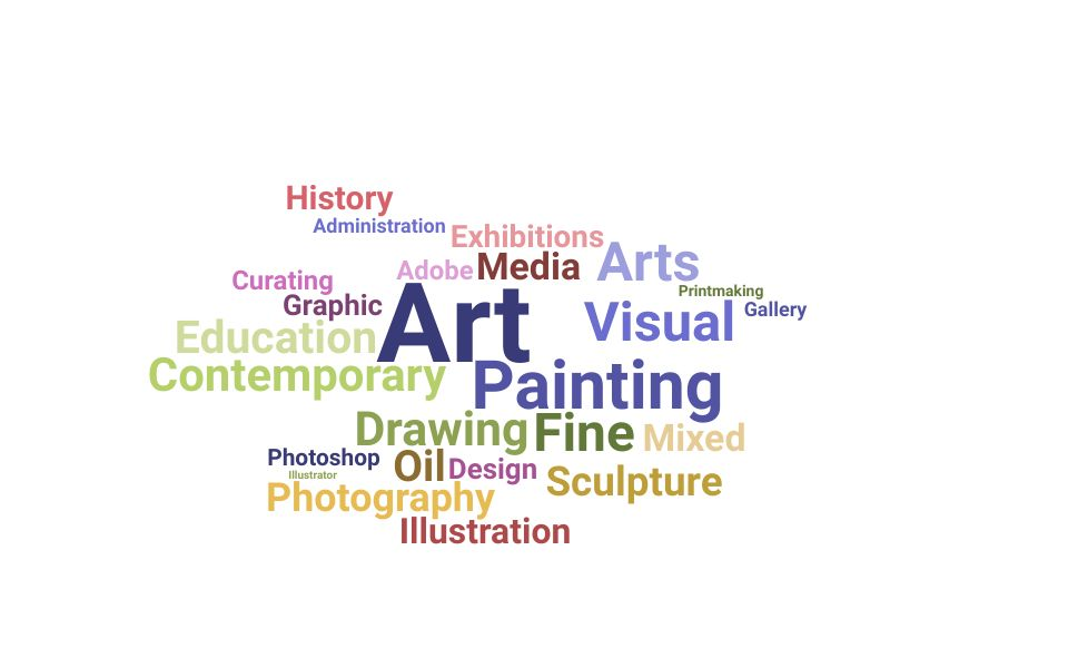 Top Visual Artist Skills and Keywords to Include On Your Resume