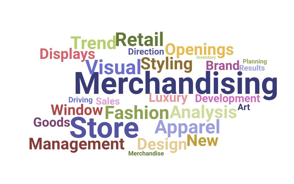 Top Director Of Visual Merchandising Skills and Keywords to Include On Your Resume