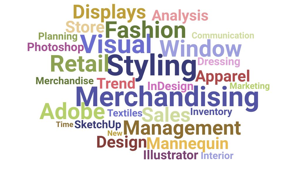 Top Visual Merchandiser Skills and Keywords to Include On Your Resume