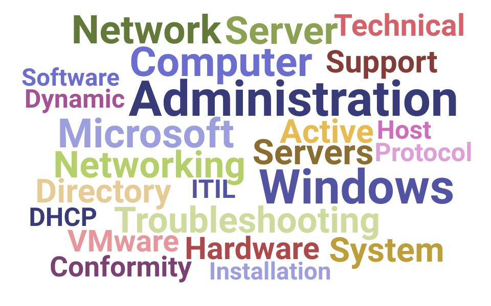 Top Information Technology Administrator Skills and Keywords to Include On Your Resume
