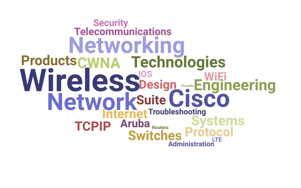 Top Wireless Network Engineer Skills and Keywords to Include On Your Resume
