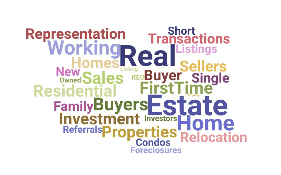Top Residential Real Estate Agent Skills and Keywords to Include On Your Resume