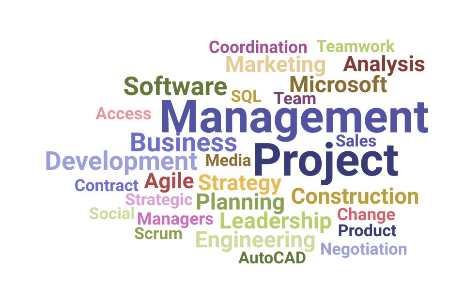 Top Project Management Skills and Keywords to Include On Your Resume