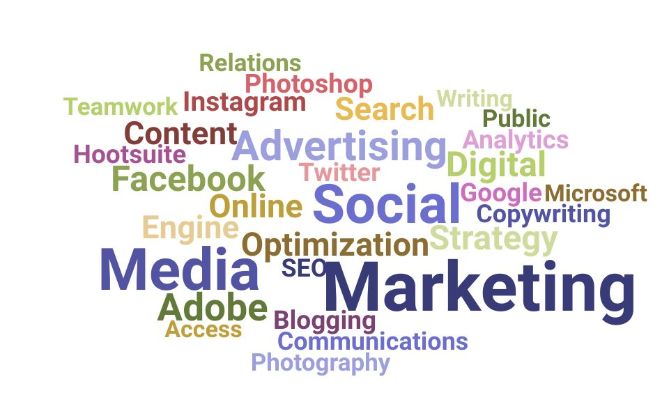 Top Social Media Skills and Keywords to Include On Your Resume