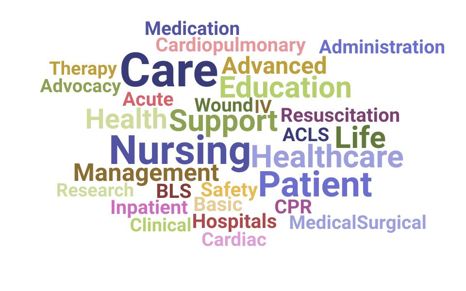 Top Nursing Skills and Keywords to Include On Your Resume